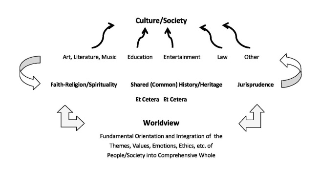 culture_illustration[2]