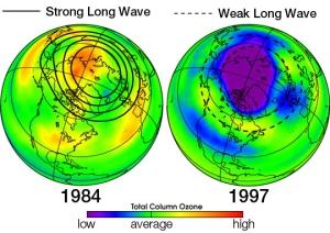 Uars_ozone_waves[1]